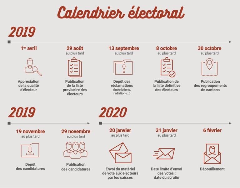 Calendrier Election 2019.Le Renouvellement Des Delegues Msa Est En Ordre De Marche